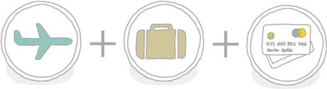 Preços finais de voos: bilhete, custos de gestão e taxas